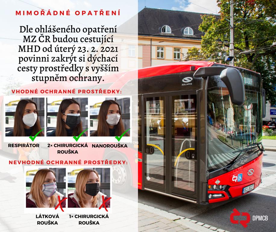 Oznámení cestujícím k opatření Ministerstva zdravotnictví ČR účinném od 25. února 2021